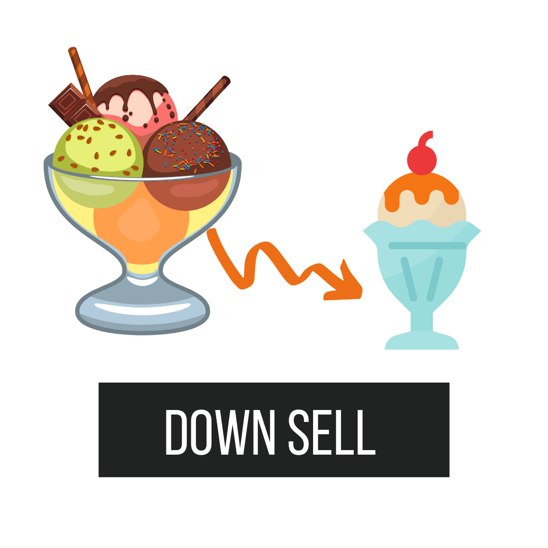 What is a down sell_