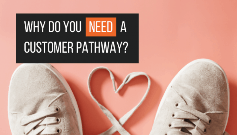Customer Pathway Marketing Funnel The Helpful Academy